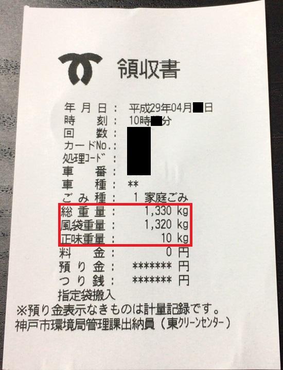粗大 ごみ 市 神戸 【保存版】神戸市の粗大ゴミの処分方法|シール・持込・回収・料金など